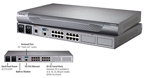16pt Secure Consvr W Int Modem Dual Power