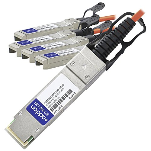 ADD-ON-FG-TRAN-QSFP-4XSFP-2M-AO